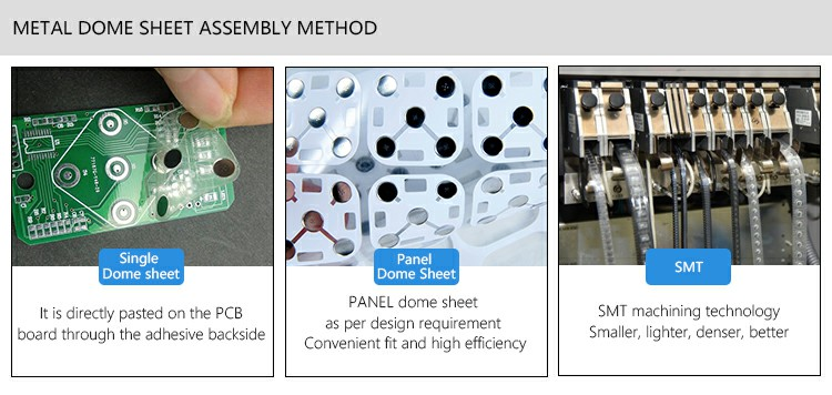 Assembly method