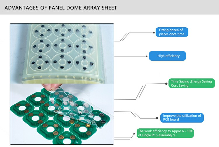 Advantages of panel dome array sheet
